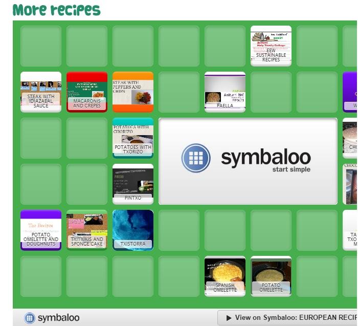 symbaloo recipes